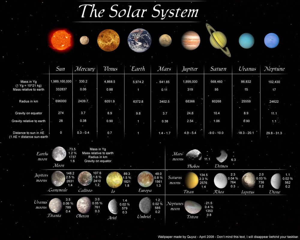 different solar systems universe - photo #43